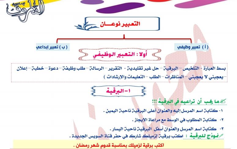 مراجعة التعبير الوظيفي والإبداعي للثانوية العامة 2020 أ/ محمد الفاروق 06616