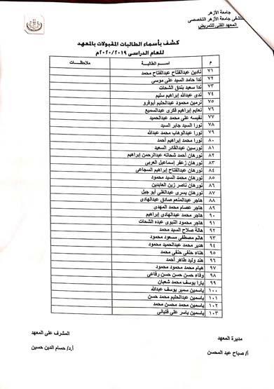 الأوراق المطلوبة للالتحاق بمعهد التمريض - جامعة الأزهر 068