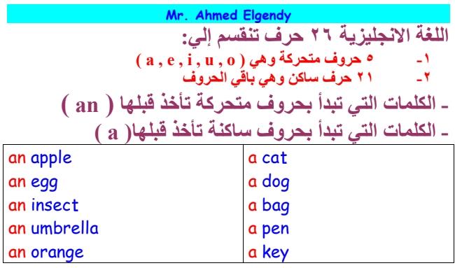 لغة انجليزية: مذكرة connect للصف الاول الابتدائى الترم الثانى مستر/ أحمد الجندي 08836