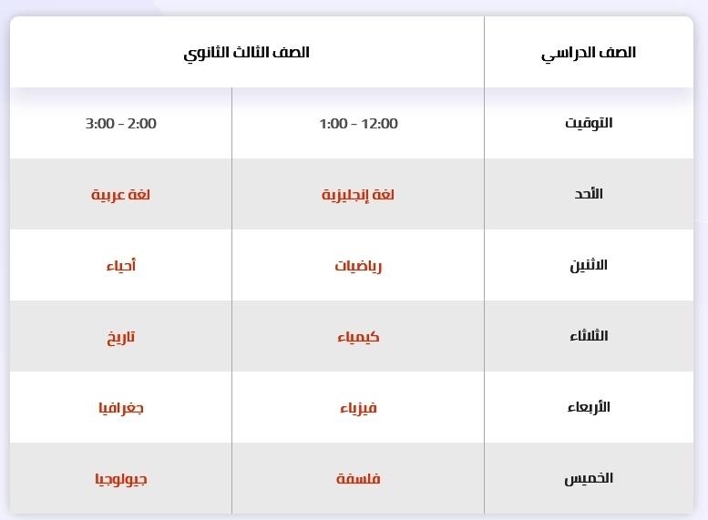 جدول مواعيد مراجعات الثانوية العامة على منصة stream الجديدة 08843