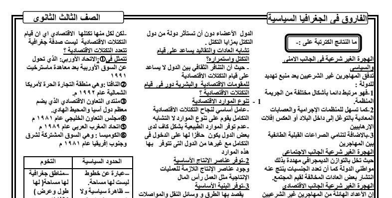 مراجعة الجغرافيا السياسية للثانوية العامة 2020.. مستر/ احمد فاروق شحاتة 09512