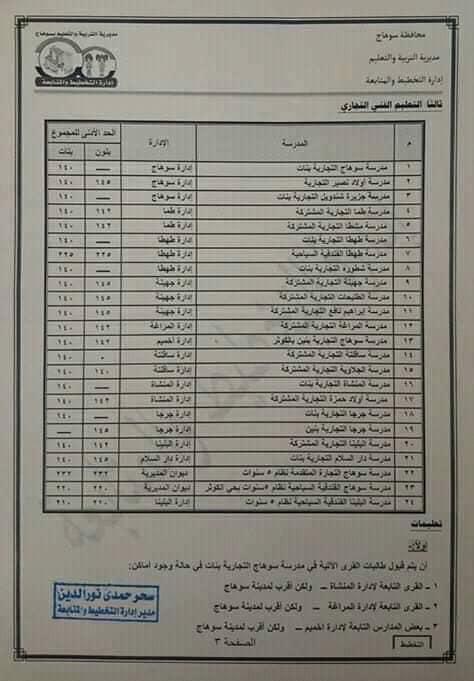 """قواعد القبول بالصف الاول الثانوي العام والفنى بمحافظة سوهاج """"مستند"""" 0_214"""
