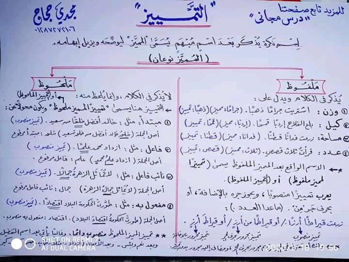 التمييز أ/ مجدي حجاج 0_2610