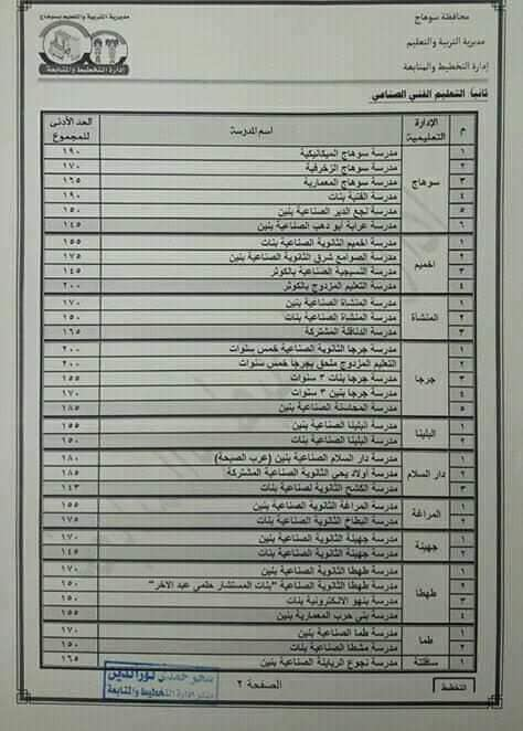 """قواعد القبول بالصف الاول الثانوي العام والفنى بمحافظة سوهاج """"مستند"""" 0_413"""