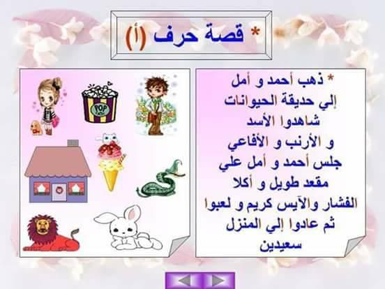قصص الحروف التي تستخدم خلال القصة الموجهة حسب النظام الجديد للصف الاول الابتدائي 10