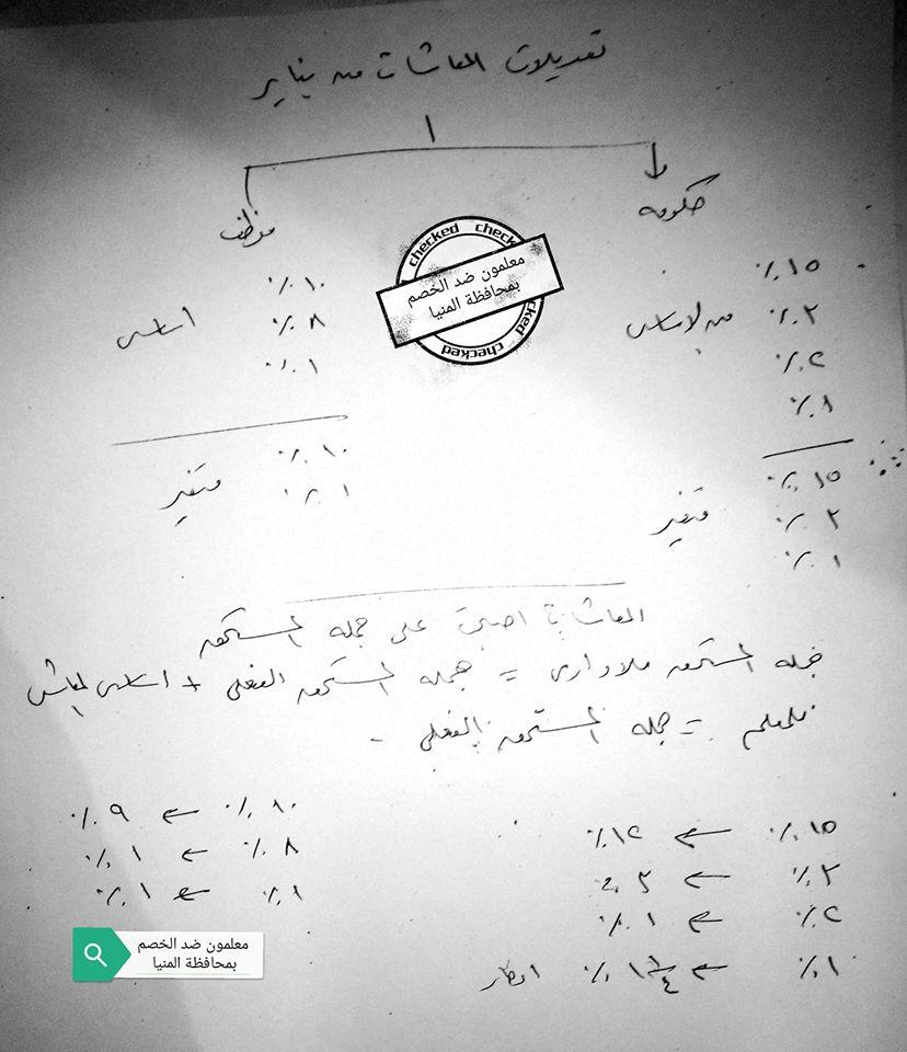 تعديلات مرتبات شهر يناير 2020 .. المعاشات أصبحت علي جملة المستحق الفعلي 100011