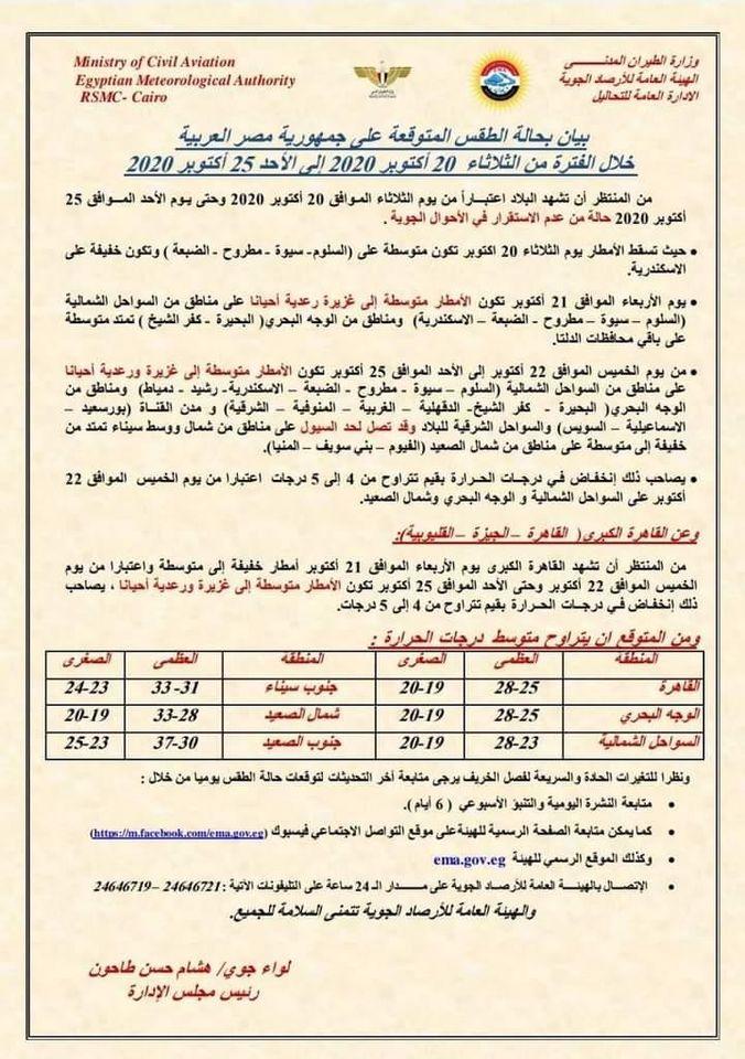 وزير التربية والتعليم: لا إجازات في المدارس حال سقوط أمطار الأيام المقبلة  100124