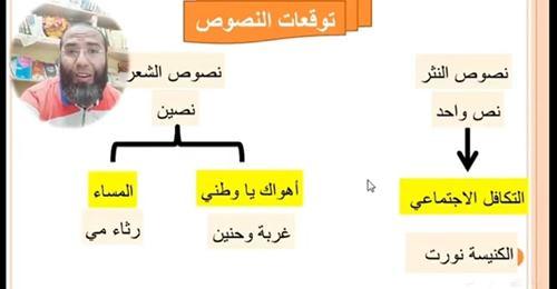 أهم الأسئلة التي لن يخلو منها امتحان اللغة العربية للصف الثالث الثانوي أ/ حسن قناوي  100151