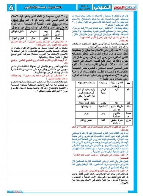 تجميع لمراجعات و امتحانات اللغة العربية للصف الثالث الثانوى  للتدريب و الطباعة 2021 101106