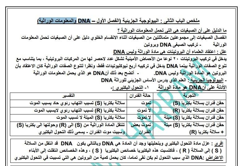 مراجعة احياء الـ DNA للصف الثالث الثانوي على النظام الجديد للثانوية العامة 101115