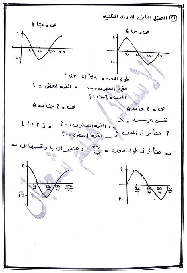 برشامة حساب المثلثات للصف الاول الثانوى فيها كل افكار وقوانين والملاحظات 10229