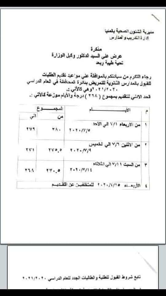 شروط القبول وتنسيق مدارس التمريض بالمنيا 10296