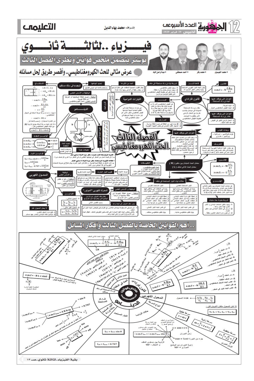 ملخص قوانين ونظرى فيزياء ثالثة ثانوي في ورقتين.. ملحق الجمهورية 102_0012