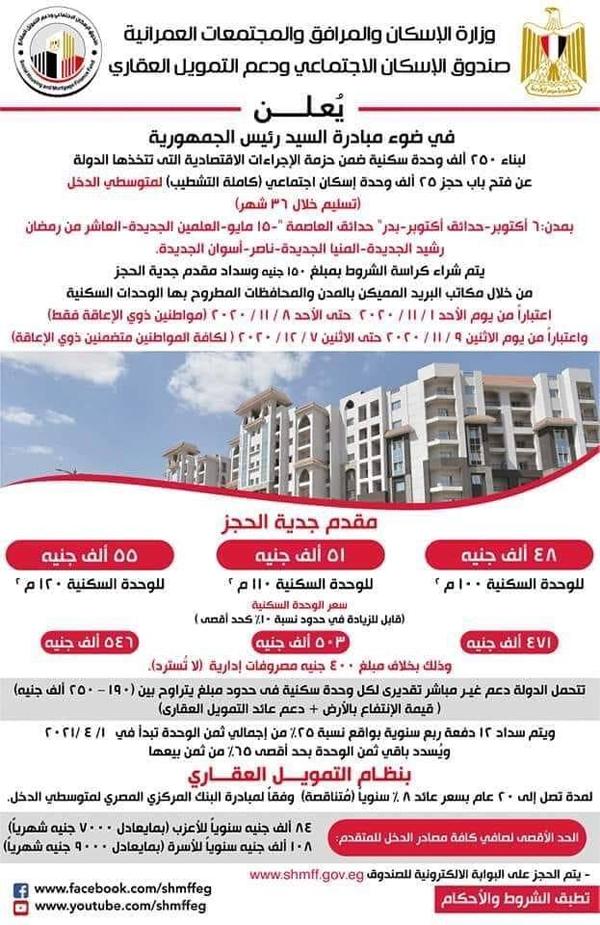 بمساحة 100 متر و110 متر و 120 متر - وزارة الإسكان تطرح 25 ألف وحدة كاملة التشطيب لمتوسطى الدخل 10342