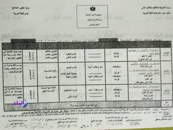 توزيع منهج اللغة العربية للصف الرابع الإبتدائي ترم اول وثاني 2018 / 2019 1035