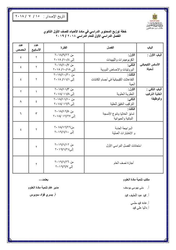 توزيع منهج الأحياء للصف الأول والثاني والثالث الثانوي 2018 / 2019 1036