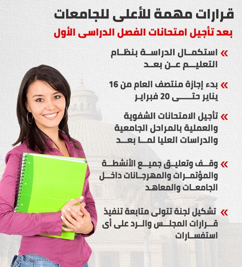 قرارات مهمة للمجلس الأعلى للجامعات بعد تأجيل امتحانات الفصل الدراسي الاول 10361