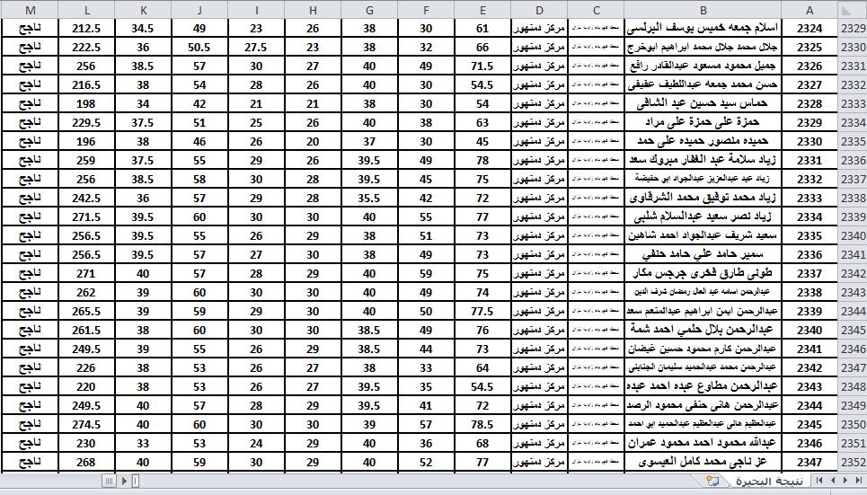 نتيجة الشهادة الإعدادية 2021 محافظة البحيرة 11014