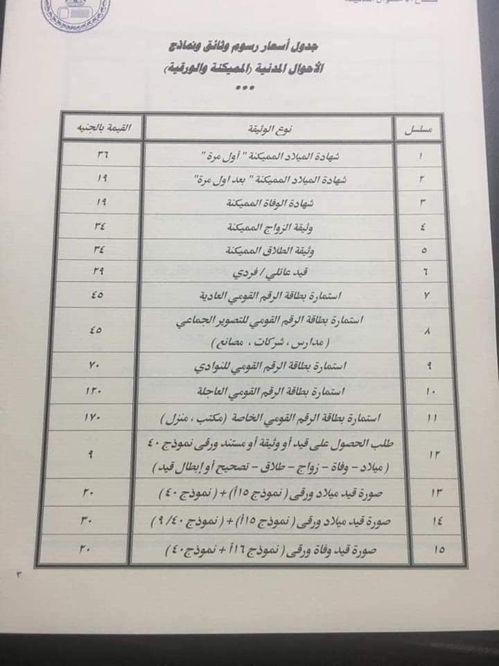 الأسعار الجديدة لاستخراج بطاقة الرقم القومي وشهادة الميلاد والوفاة والزواج.. 11043