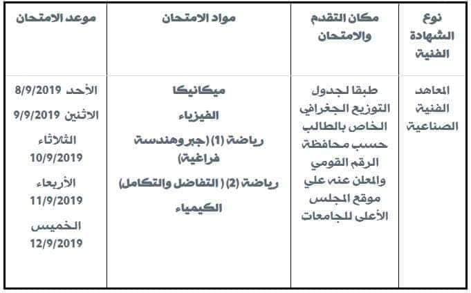 لطلاب الدبلومات.. مواعيد التقديم لامتحانات معادله كليات الهندسة والأوراق المطلوبة 11046