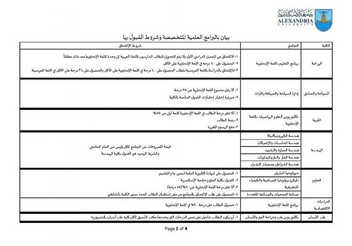 لطلاب الثانوية.. تعرف على البرامج العلمية المتخصصة بكليات جامعة الإسكندرية 11058