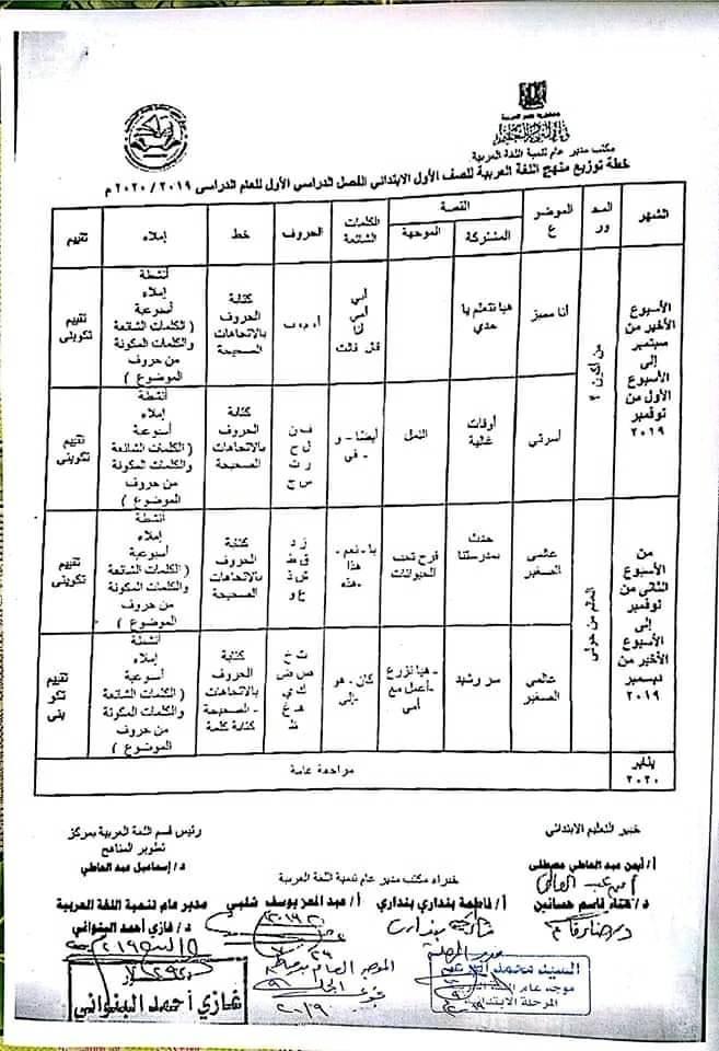 توزيع منهج اللغة العربية للصف الاول والثاني الابتدائي ترم أول 2019 / 2020 11082