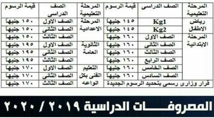 مصروفات المدارس و 3 جنيه لفوري و5 جنيه للبريد 11087