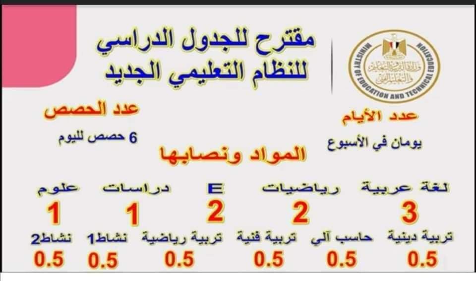 جدول مقترح للصفوف الرابع والخامس والسادس - النظام التعليمي الجديد 111021
