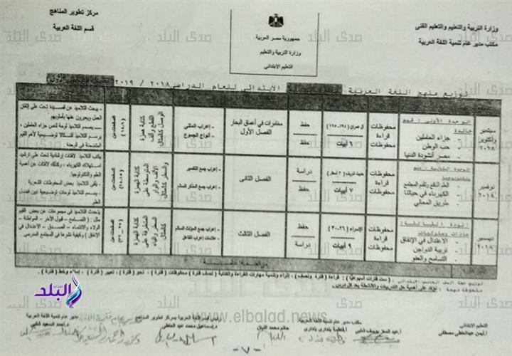 توزيع منهج اللغة العربية للصف الخامس الإبتدائي 2018 / 2019 11103