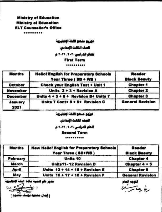 توزيع منهج اللغة الانجليزية لصفوف المرحلة الإعدادية 2020 / 2021 111031