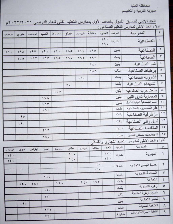تنسيق القبول بالثانوي العام 2021 / 2022 محافظة المنيا 111176