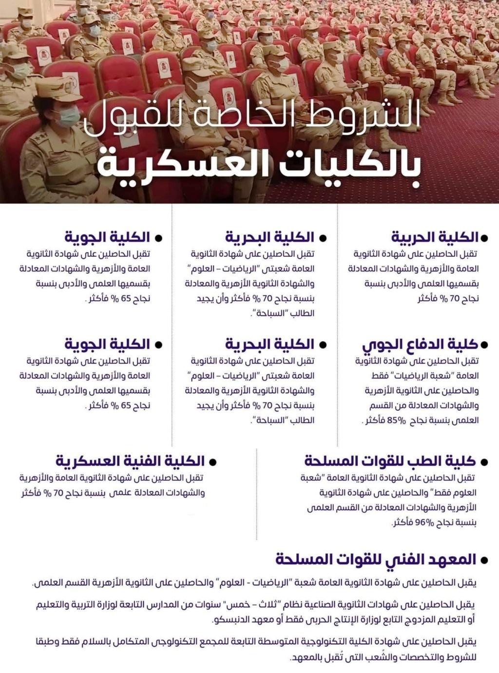 لطلاب ثانوية عامة.. تنسيق وشروط القبول بالكليات والمعاهد العسكرية 111183