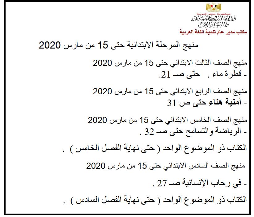 المقرر من منهج اللغة العربية لجميع المراحل ابتدائي - اعدادي - ثانوي  حتي 15 مارس 2020 1116