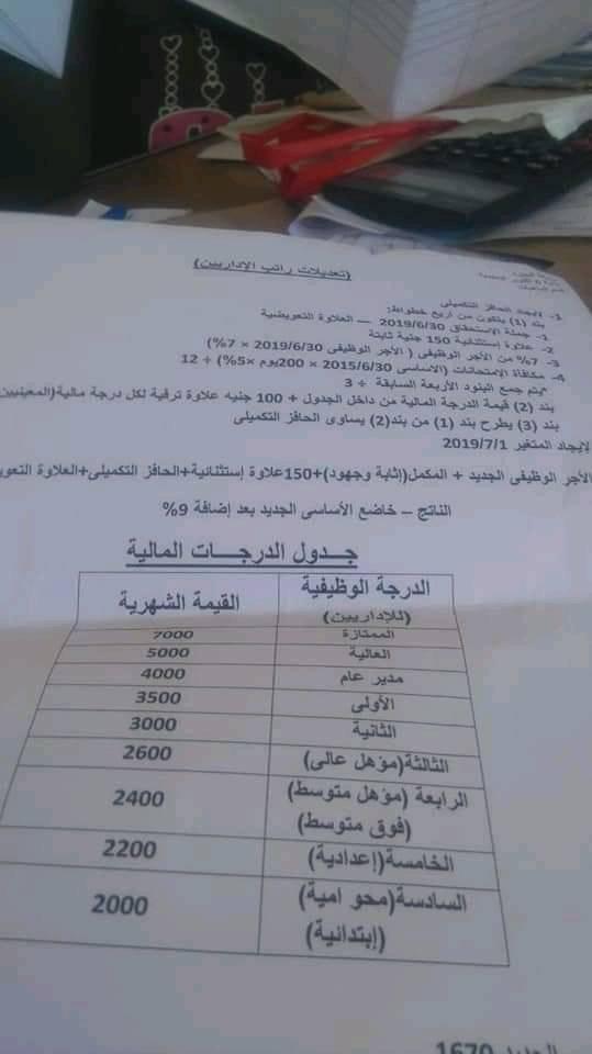 المعلمين غير مستحقين للحافز التكميلي للحد الأدنى بناءا على إجمالي الأجر طبقا لقانون ( 155 وتعديلاتة) 11246