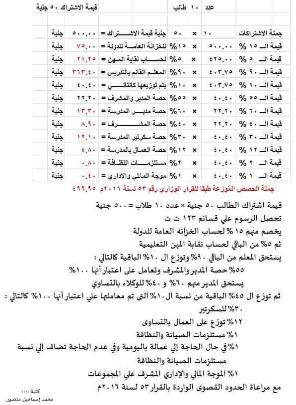 """توزيع حصيلة رسوم اشتراك مجموعات التقوية المدرسية """"مستند"""" 11262"""
