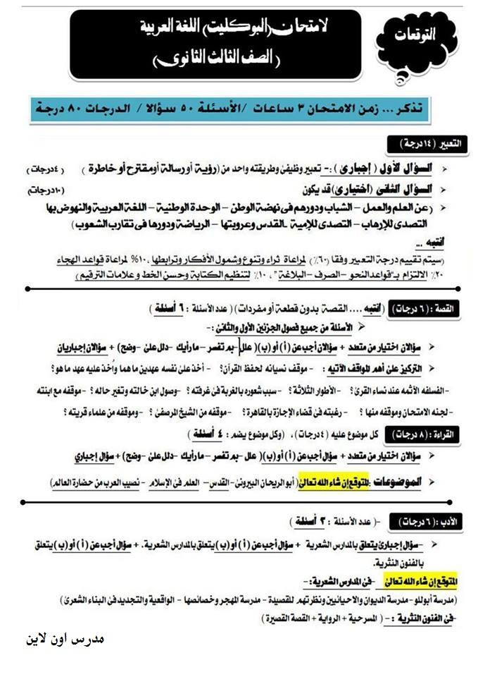 أهم توقعات امتحان اللغة العربية للثانوية العامة أ/ سلامة الزميلي 1126910