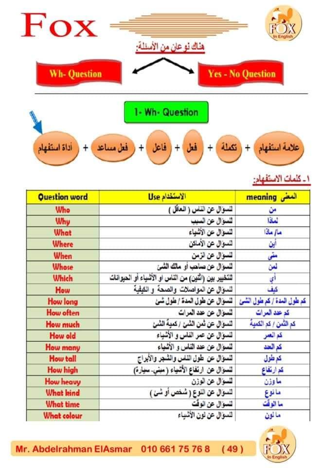 لغة انجليزية: طريقة حل المحادثات لجميع المراحل مستر/ عبد الرحمن الاسمر 11358
