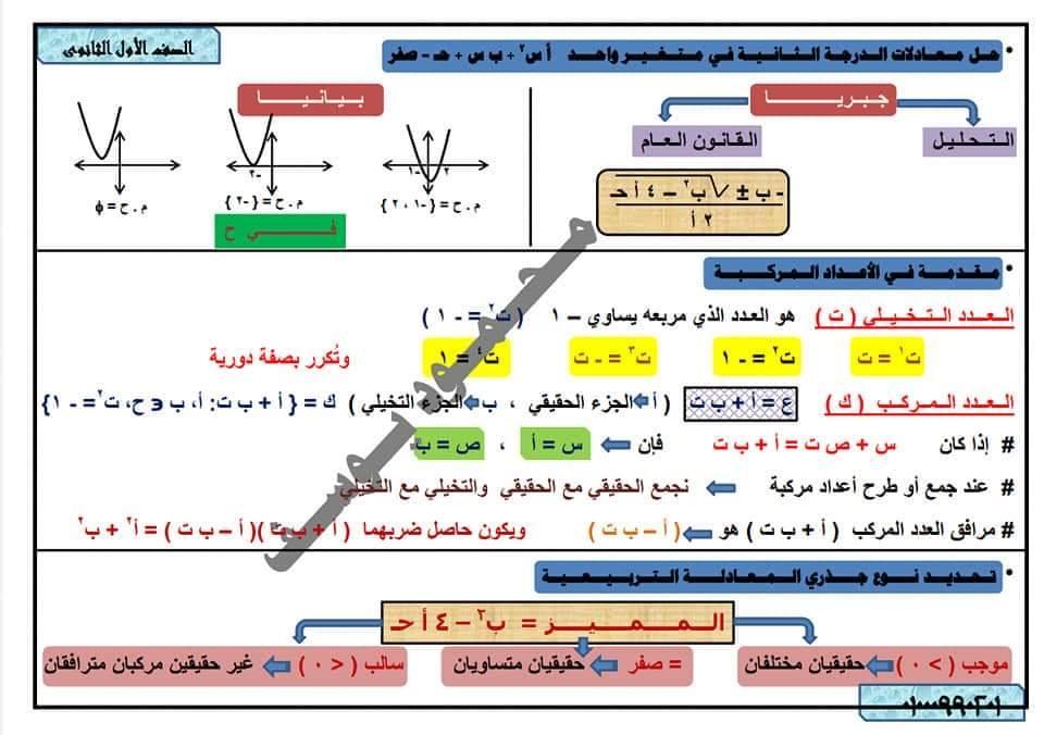 """تجميع مراجعات وامتحانات الرياضيات للصف الأول الثانوي ترم أول """"نظام جديد"""" 11359"""