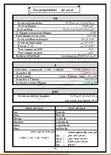 لغة فرنسية: شرح الدرس الاول - ثانية ثانوي  مسيو/ monsieur Hany Ayed 1137
