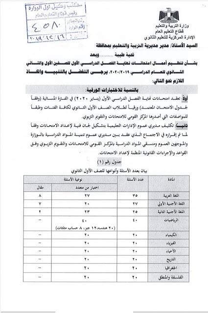 """منشور رسمي بكل تفاصيل امتحانات يناير 2020 الورقية للصف الاول الثانوي والألكترونية للصف الثاني الثانوي """"مستند"""" 11370"""