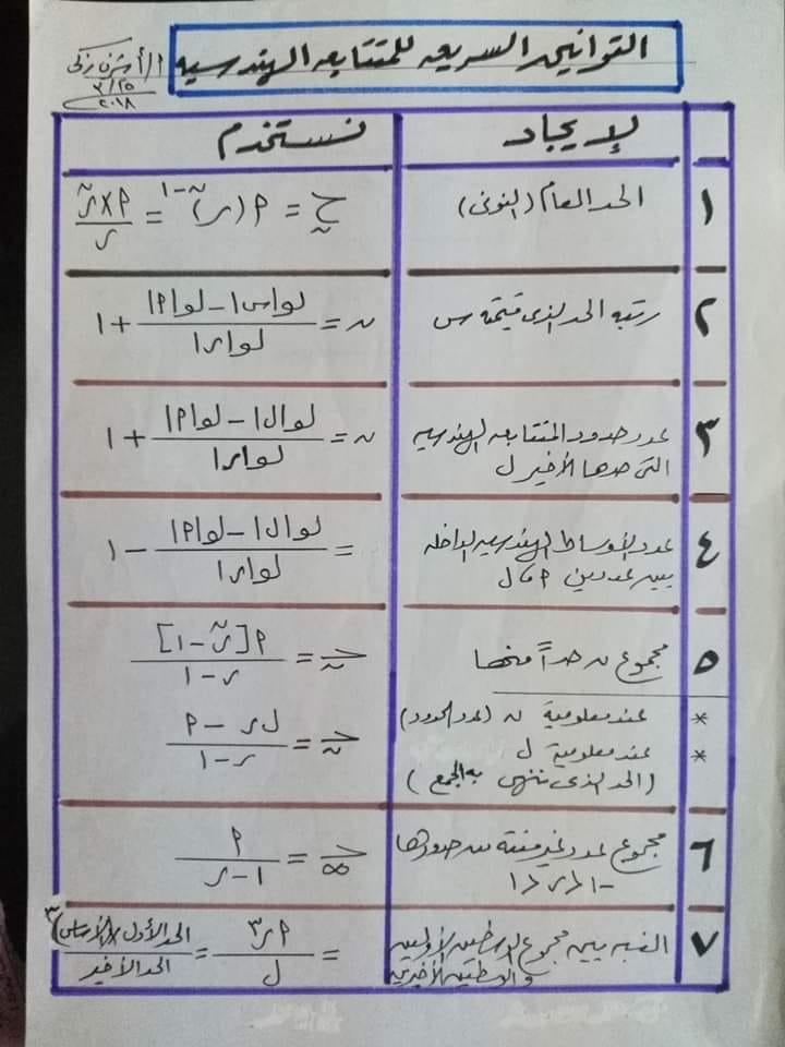 القوانين السريعة للمتتابعة الهندسية 2 ثانوي مستر/ أشرف زكي 11534