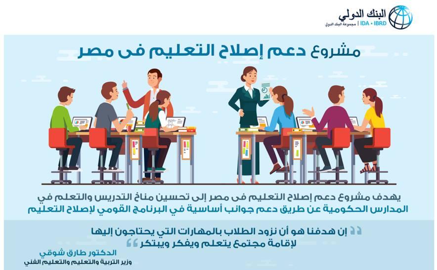 وزير التعليم يعلن الاهداف والنتائج المتوقعة من مشروع تطوير التعليم بالتعاون مع البنك الدولي 11549
