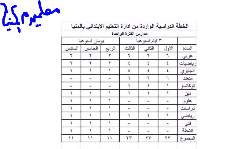 خطة توزيع الحصص لجميع المواد للمرحلة الابتدائية للعام الدراسي الجديد 1157