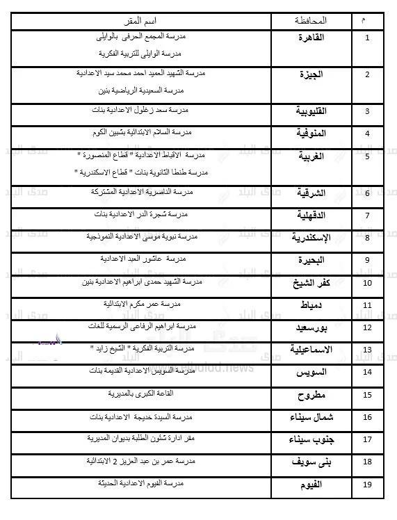 عناوين مقرات تقديم اعتذارات المعلمين عن امتحانات الثانوية العامة 2020 بجميع المحافظات 11798