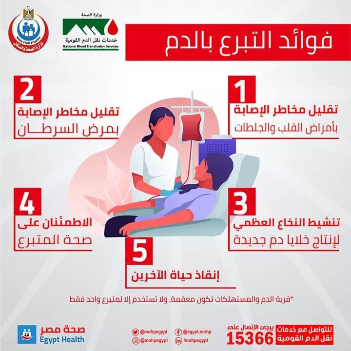 5 فوائد صحية للتبرع بالدم  11816