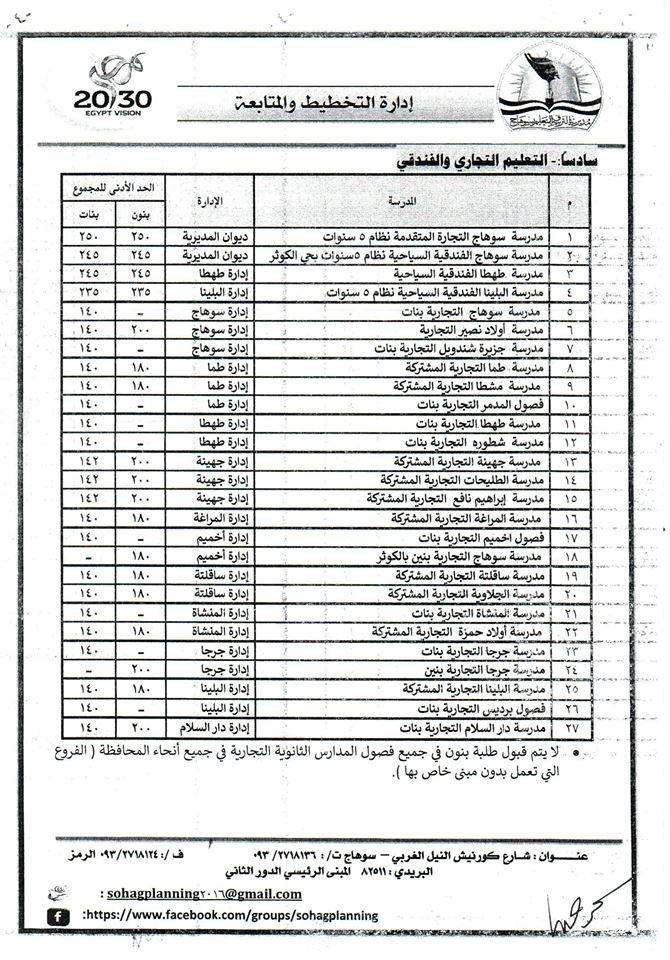 تنسيق القبول بالثانوي العام 2021 / 2022  محافظة سوهاج 11893