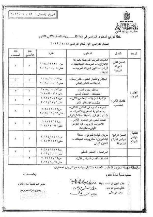 منهج اللغة الانجليزية للصف الثالث الثانوي 2021 ليبيا