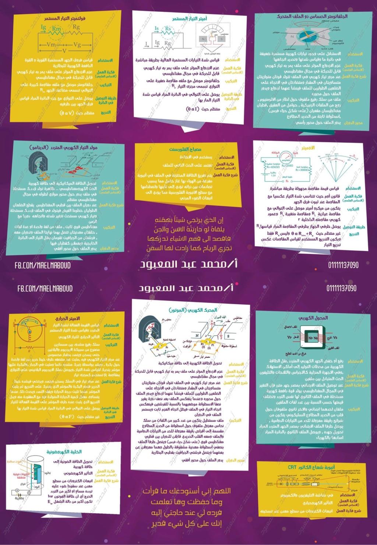 بوستر رسم الأجهزة - فيزياء الثانوية العامة مستر/ محمد عبد المعبود 11917