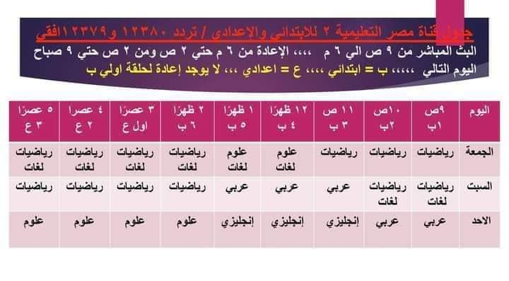 جميع فيديوهات شرح ومراجعة مواد صفوف ابتدائي واعدادي وثانوي عربي و لغات من بنك المعرفه وقناة مصر التعليمية 11917910