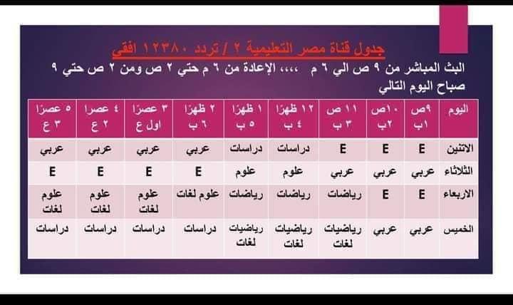جميع فيديوهات شرح ومراجعة مواد صفوف ابتدائي واعدادي وثانوي عربي و لغات من بنك المعرفه وقناة مصر التعليمية 11924510